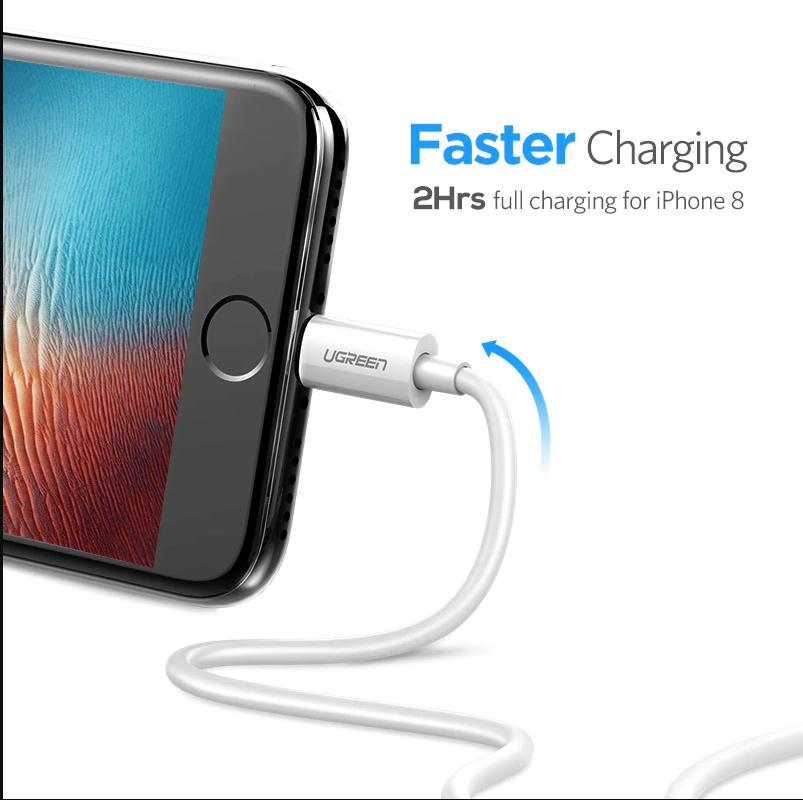 The best lightning iPhone cables